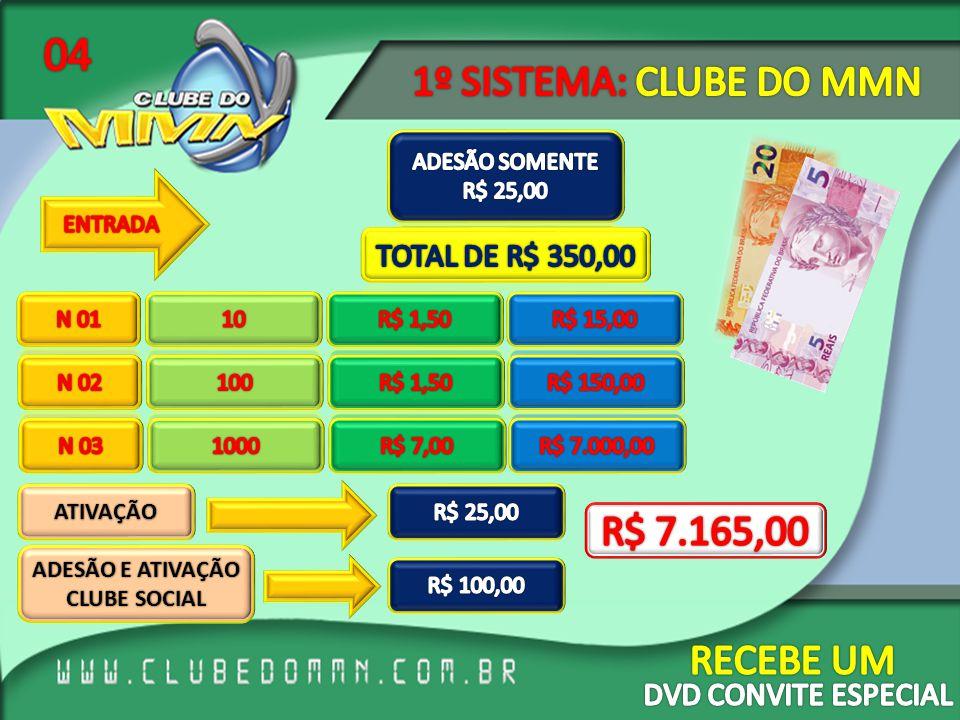 ADESÃO E ATIVAÇÃO CLUBE SOCIAL