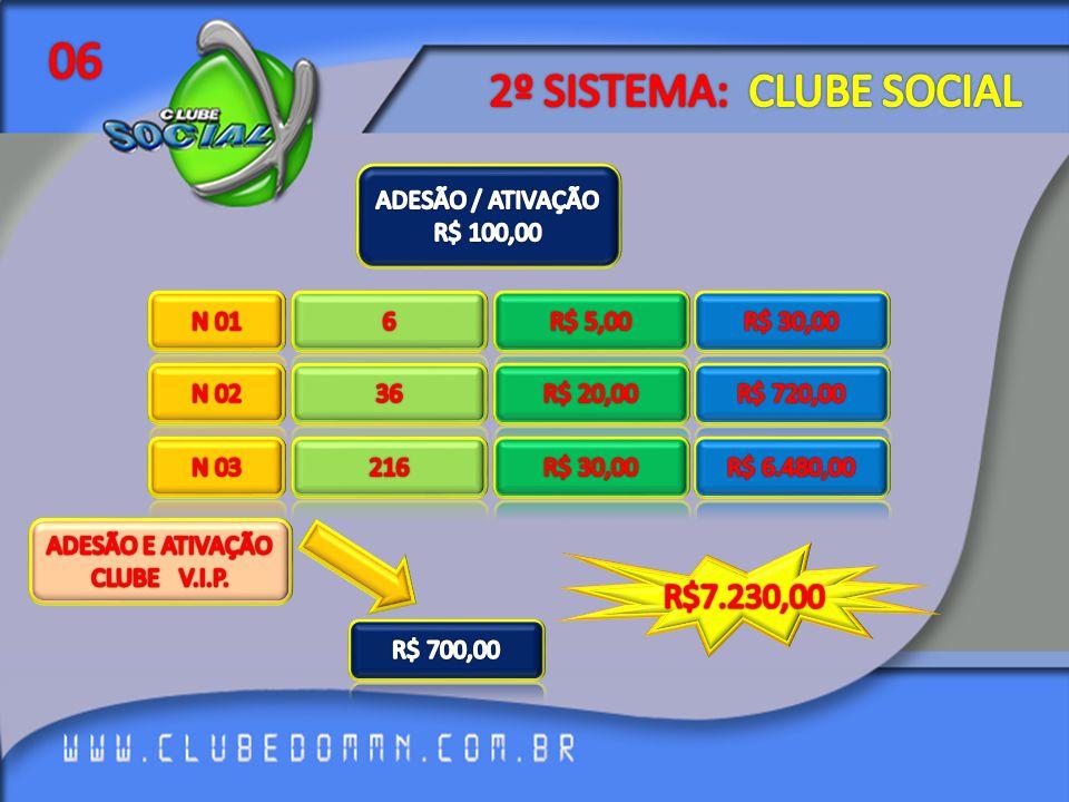 ADESÃO E ATIVAÇÃO CLUBE V.I.P.