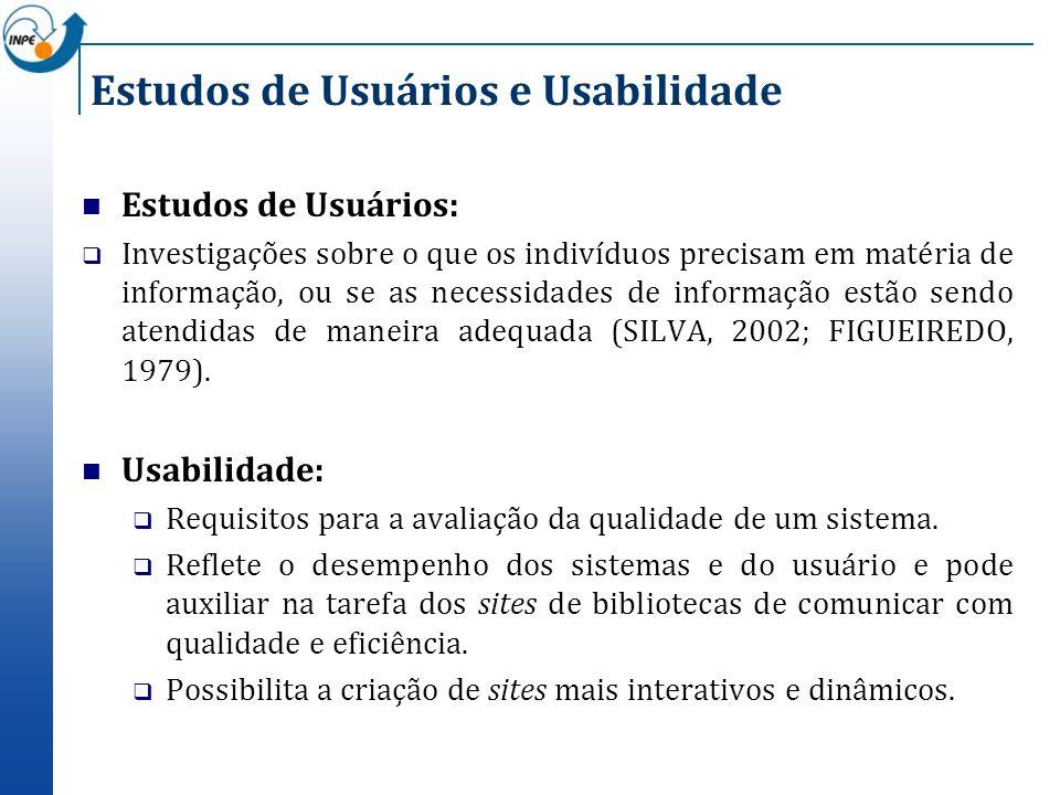 Estudos de Usuários e Usabilidade