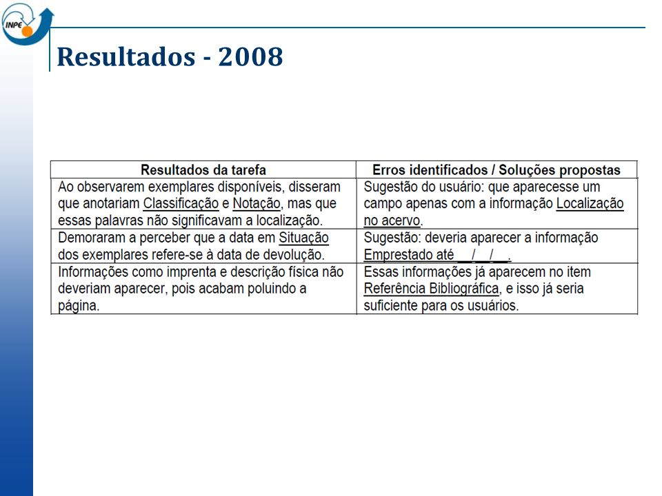 Resultados - 2008