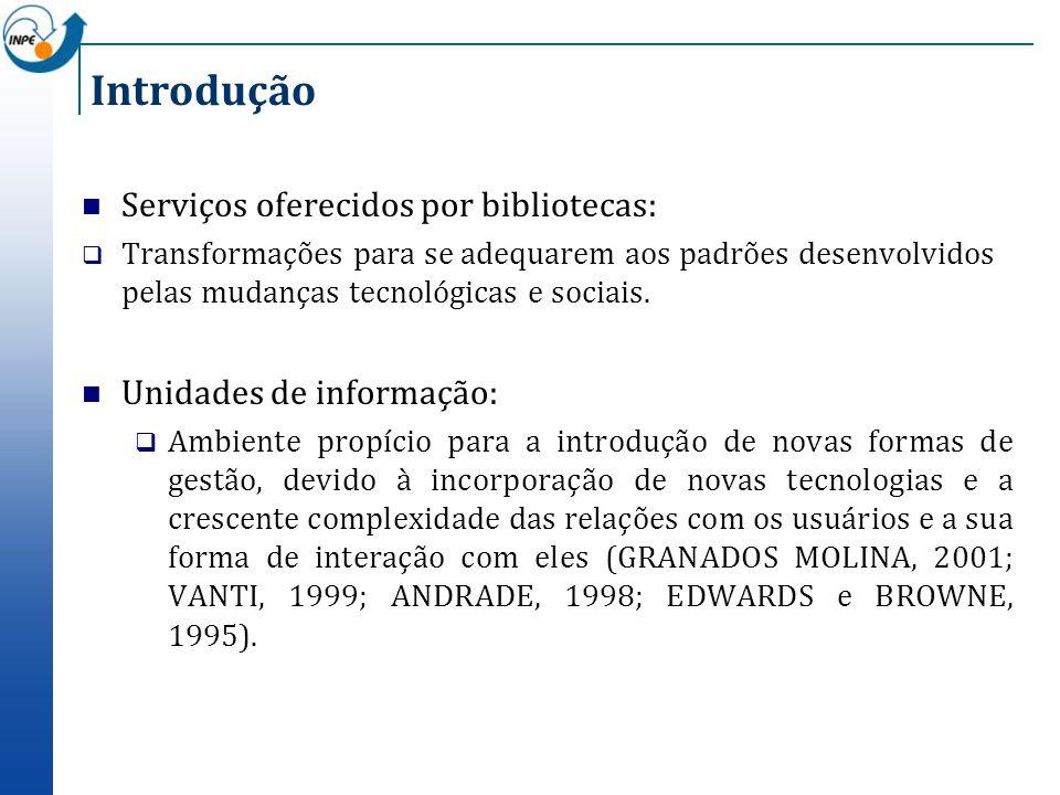 Introdução Serviços oferecidos por bibliotecas: