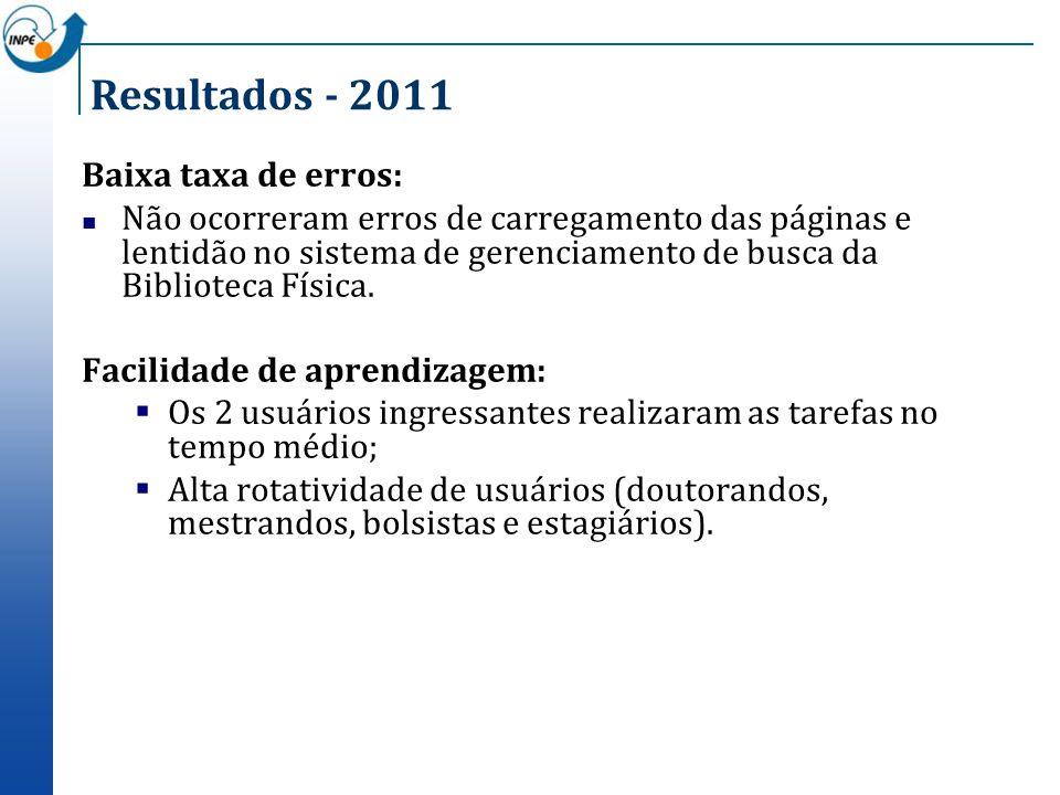 Resultados - 2011 Baixa taxa de erros: