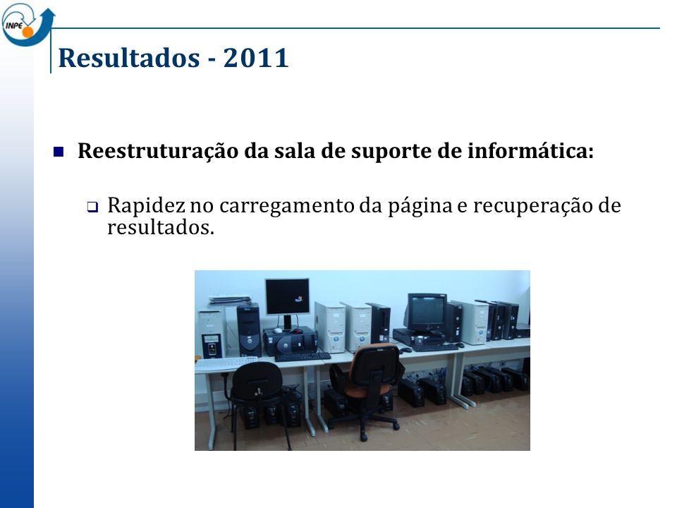 Resultados - 2011 Reestruturação da sala de suporte de informática: