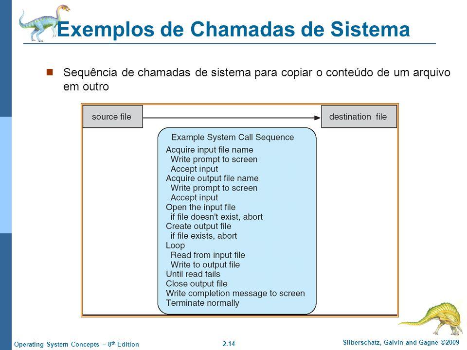 Exemplos de Chamadas de Sistema