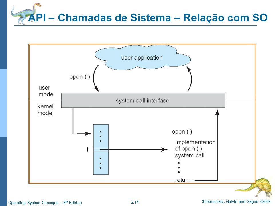 API – Chamadas de Sistema – Relação com SO