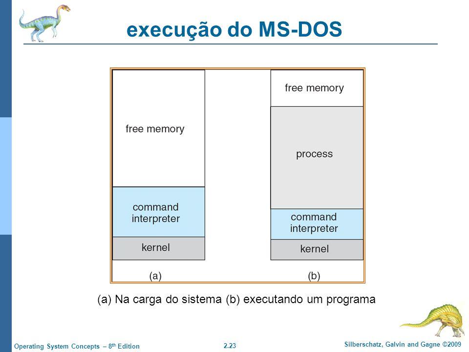 execução do MS-DOS (a) Na carga do sistema (b) executando um programa