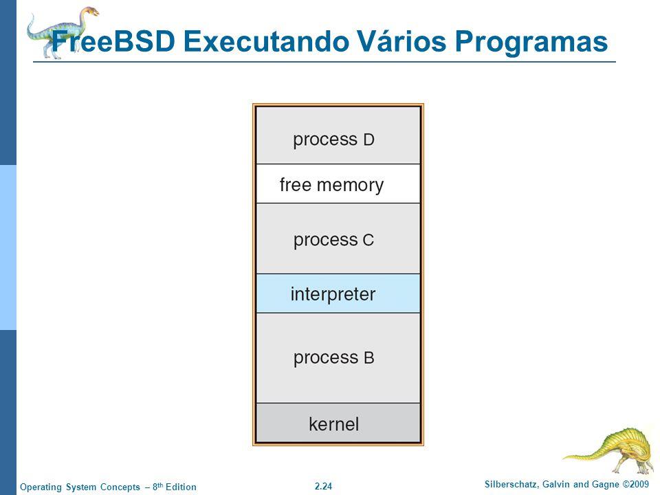 FreeBSD Executando Vários Programas