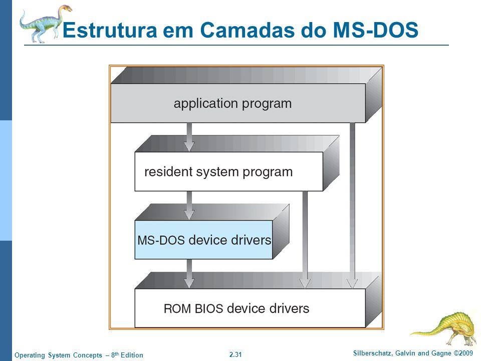 Estrutura em Camadas do MS-DOS