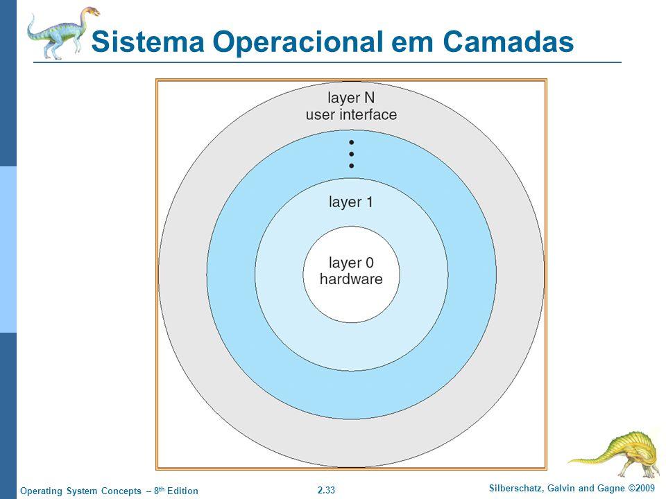 Sistema Operacional em Camadas
