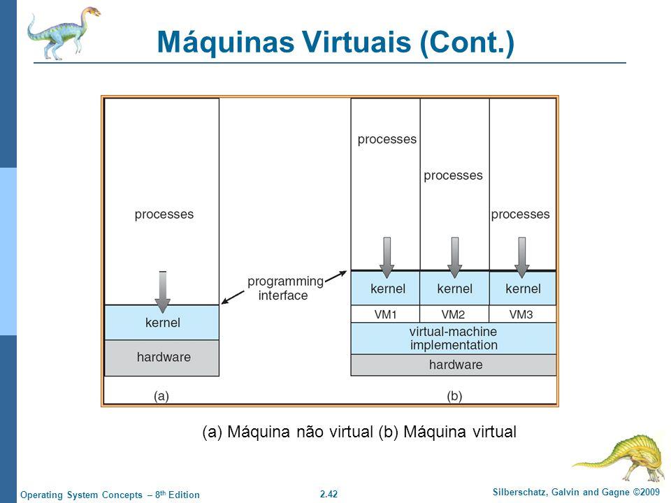 Máquinas Virtuais (Cont.)