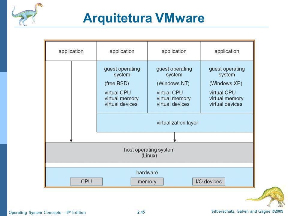 Arquitetura VMware