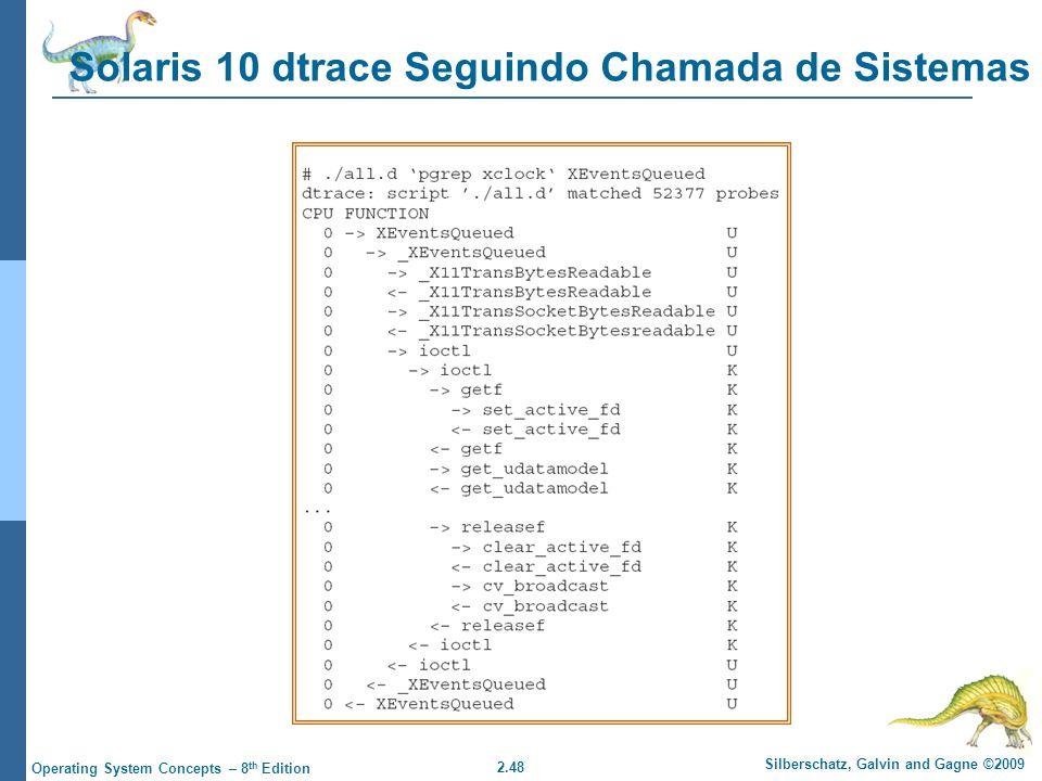 Solaris 10 dtrace Seguindo Chamada de Sistemas