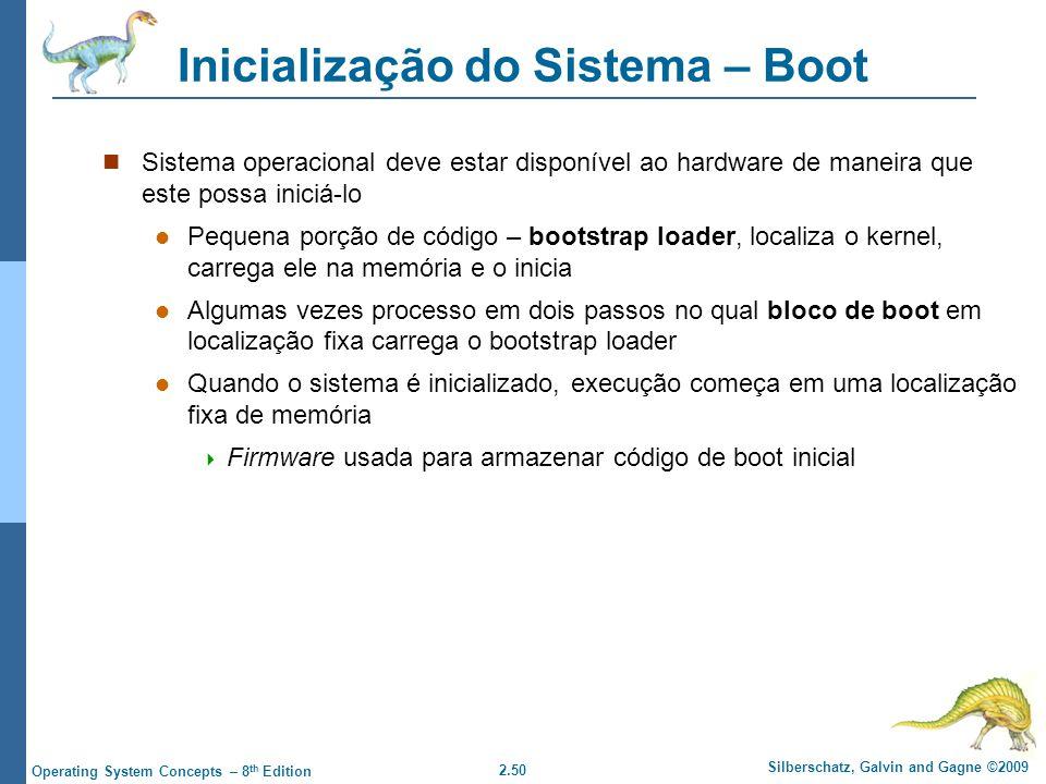 Inicialização do Sistema – Boot
