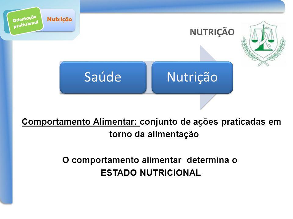 O comportamento alimentar determina o