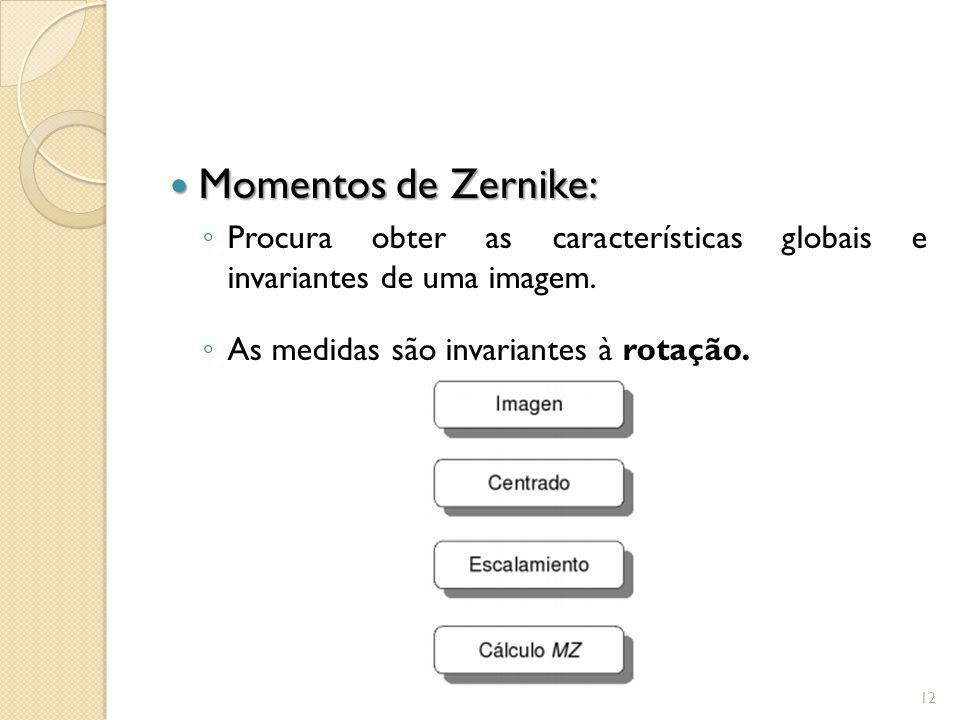 Momentos de Zernike: Procura obter as características globais e invariantes de uma imagem.