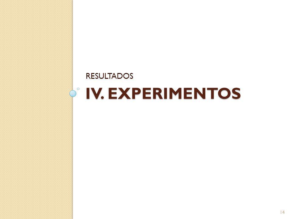RESULTADOS IV. EXPERIMENTOS