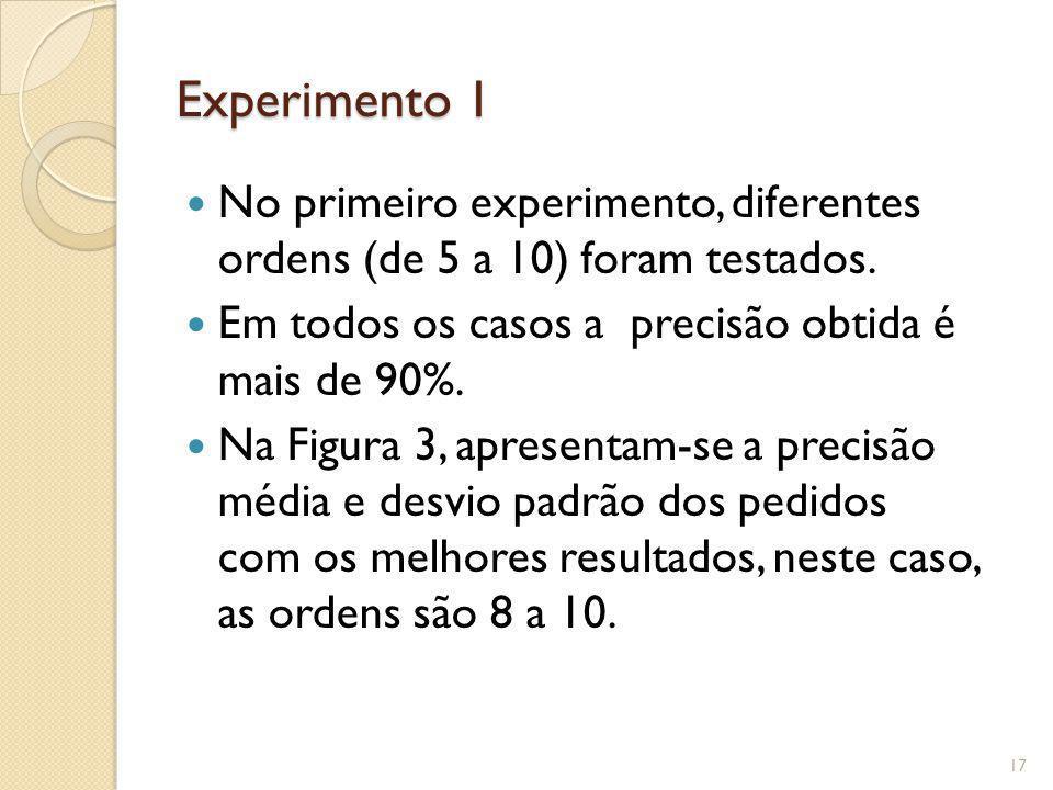 Experimento 1 No primeiro experimento, diferentes ordens (de 5 a 10) foram testados. Em todos os casos a precisão obtida é mais de 90%.
