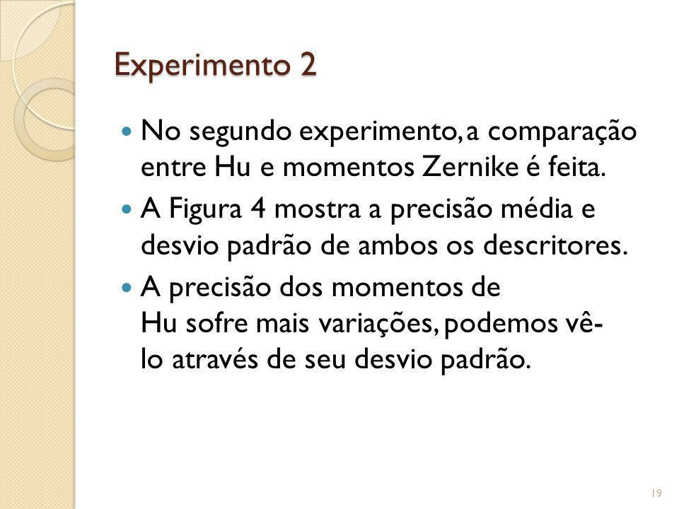 Experimento 2 No segundo experimento, a comparação entre Hu e momentos Zernike é feita.