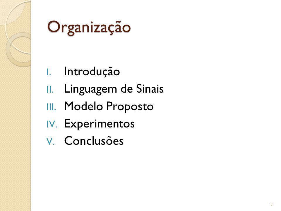 Organização Introdução Linguagem de Sinais Modelo Proposto