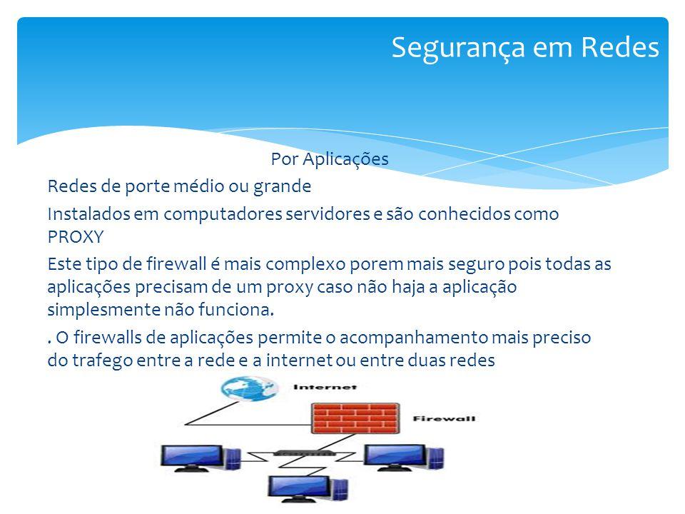 Segurança em Redes