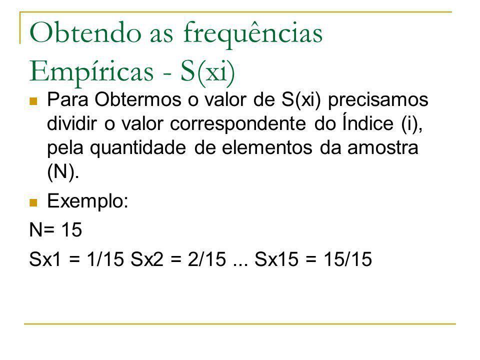 Obtendo as frequências Empíricas - S(xi)