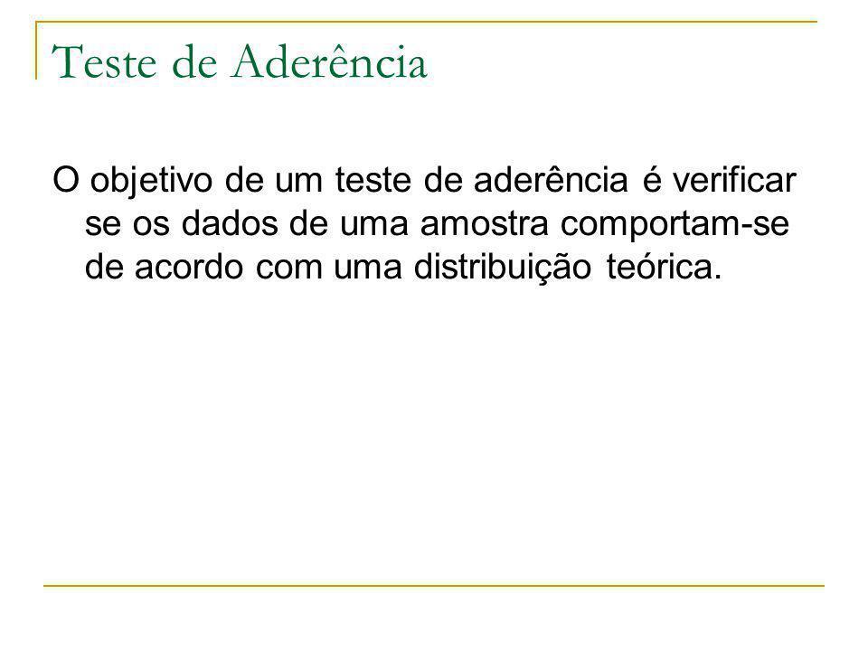 Teste de Aderência O objetivo de um teste de aderência é verificar se os dados de uma amostra comportam-se de acordo com uma distribuição teórica.