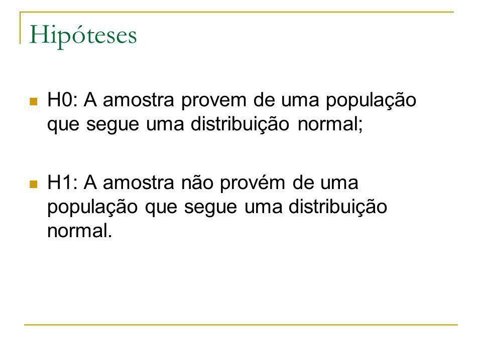 Hipóteses H0: A amostra provem de uma população que segue uma distribuição normal;