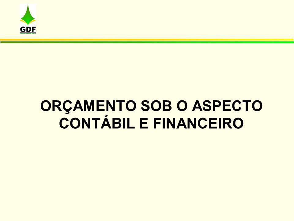 ORÇAMENTO SOB O ASPECTO CONTÁBIL E FINANCEIRO