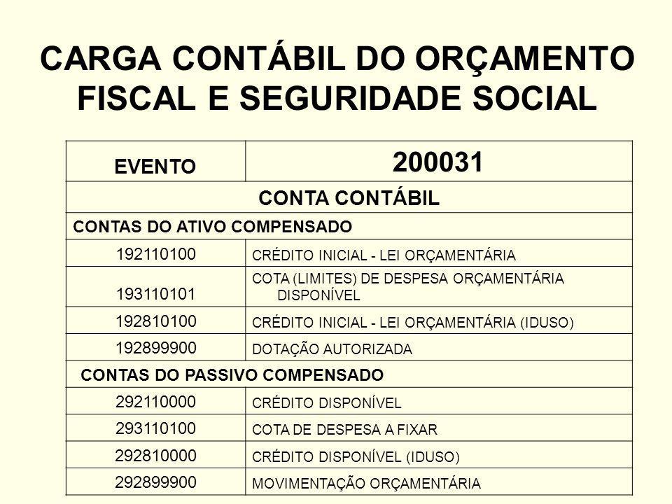 CARGA CONTÁBIL DO ORÇAMENTO FISCAL E SEGURIDADE SOCIAL