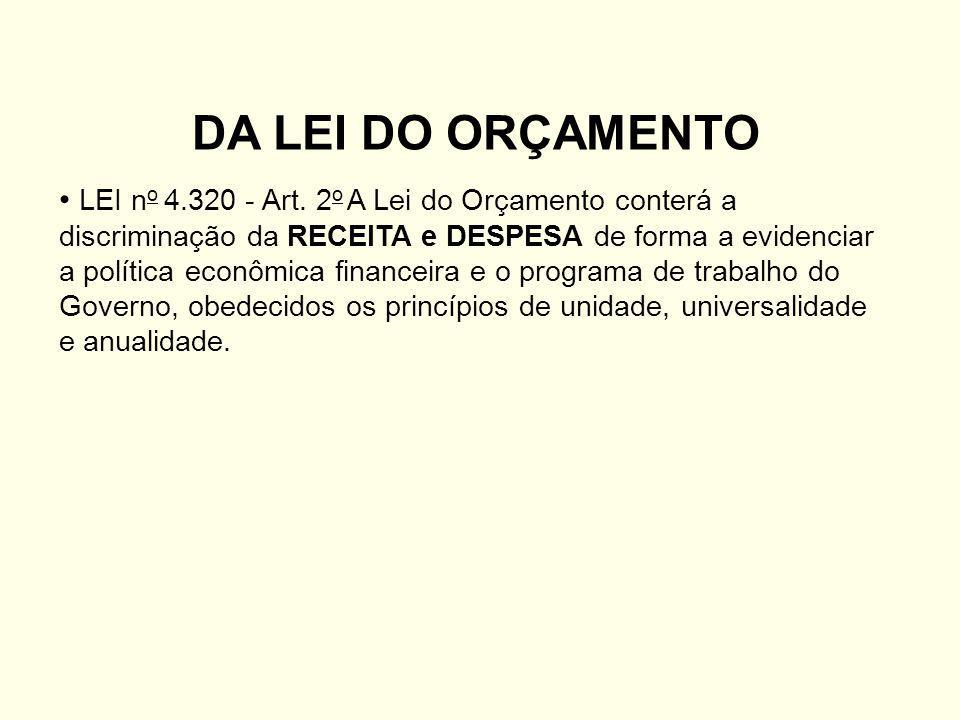 DA LEI DO ORÇAMENTO