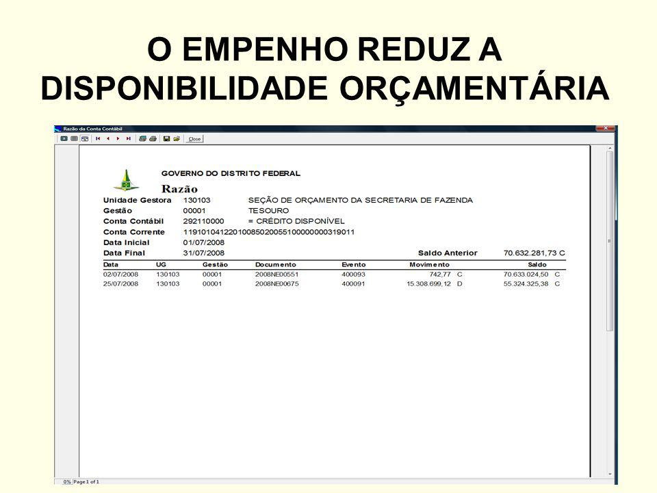 O EMPENHO REDUZ A DISPONIBILIDADE ORÇAMENTÁRIA
