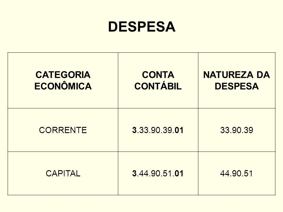 DESPESA CATEGORIA ECONÔMICA CONTA CONTÁBIL NATUREZA DA DESPESA