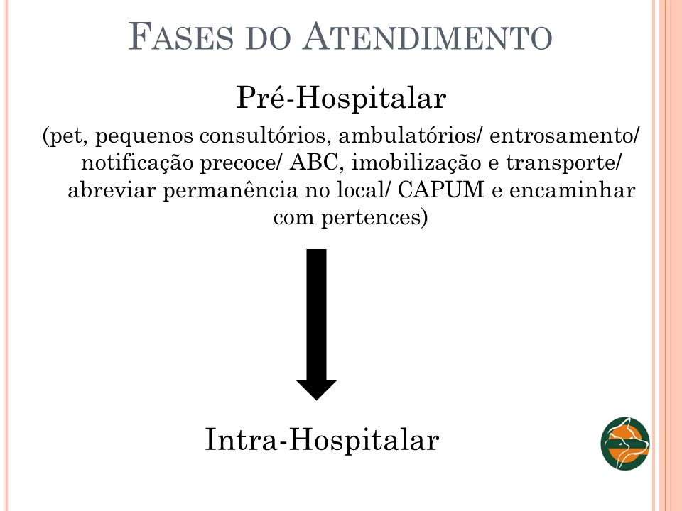 Fases do Atendimento Pré-Hospitalar Intra-Hospitalar