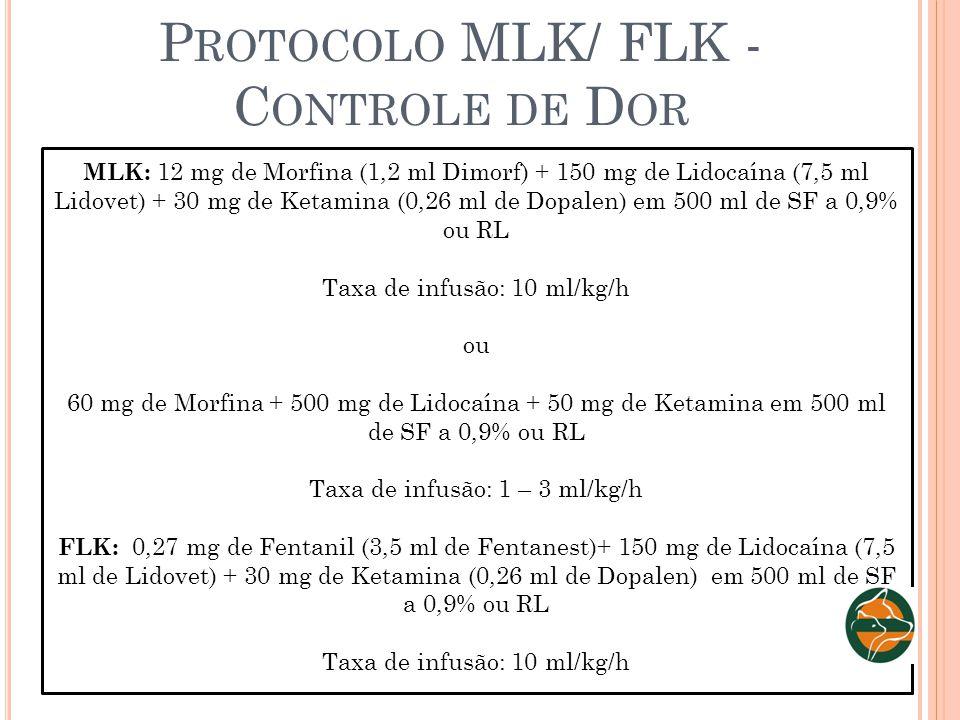 Protocolo MLK/ FLK - Controle de Dor