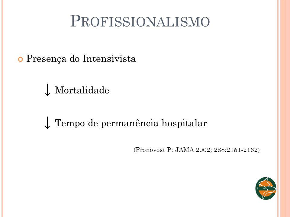 Profissionalismo Presença do Intensivista ↓ Mortalidade