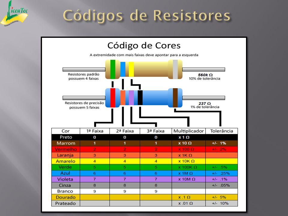 Códigos de Resistores