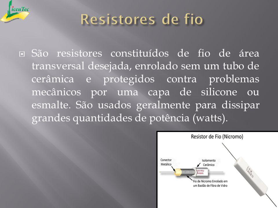 Resistores de fio
