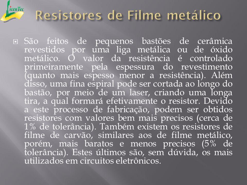 Resistores de Filme metálico