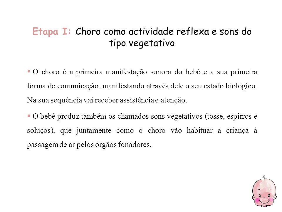 Etapa I: Choro como actividade reflexa e sons do tipo vegetativo
