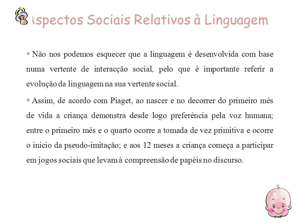 Aspectos Sociais Relativos à Linguagem