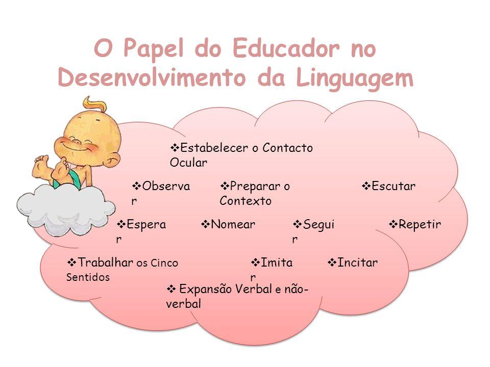 O Papel do Educador no Desenvolvimento da Linguagem