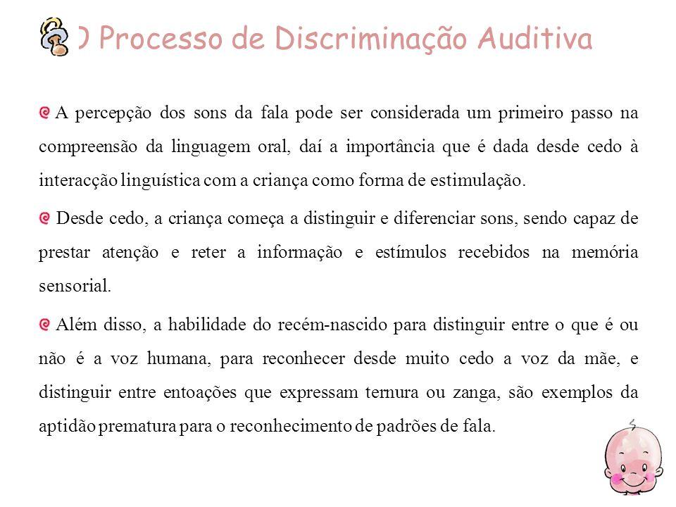 O Processo de Discriminação Auditiva