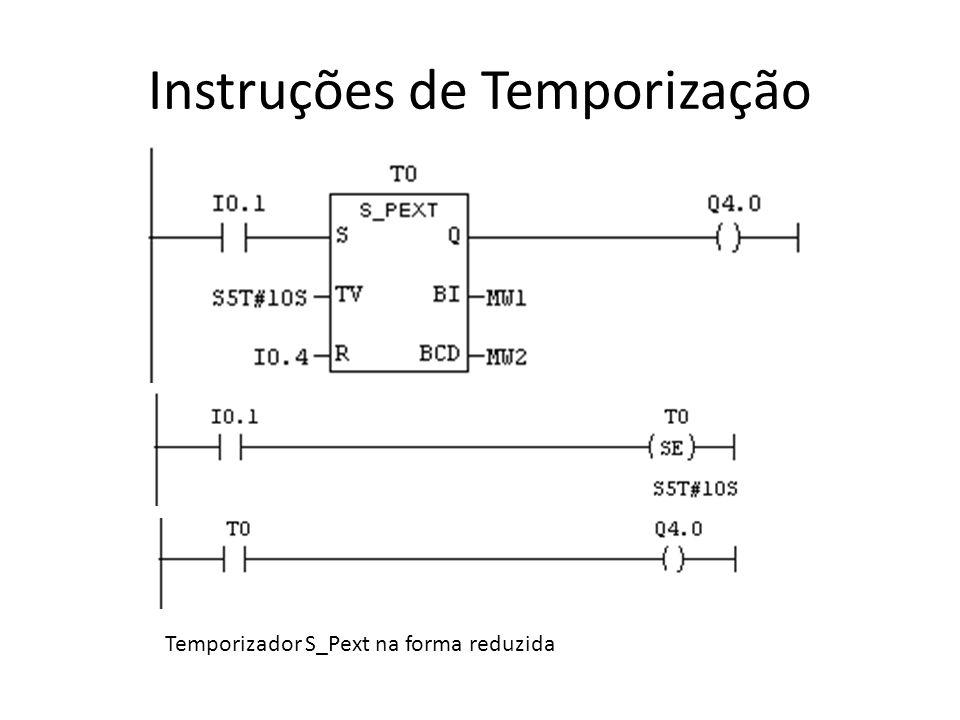 Instruções de Temporização