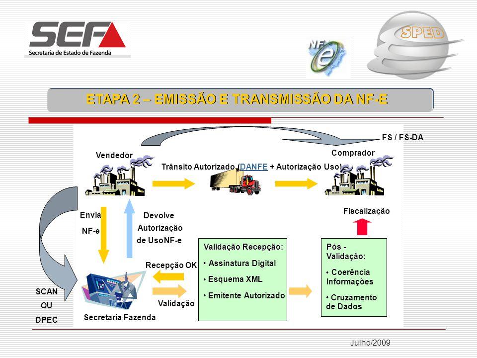 ETAPA 2 – EMISSÃO E TRANSMISSÃO DA NF-E