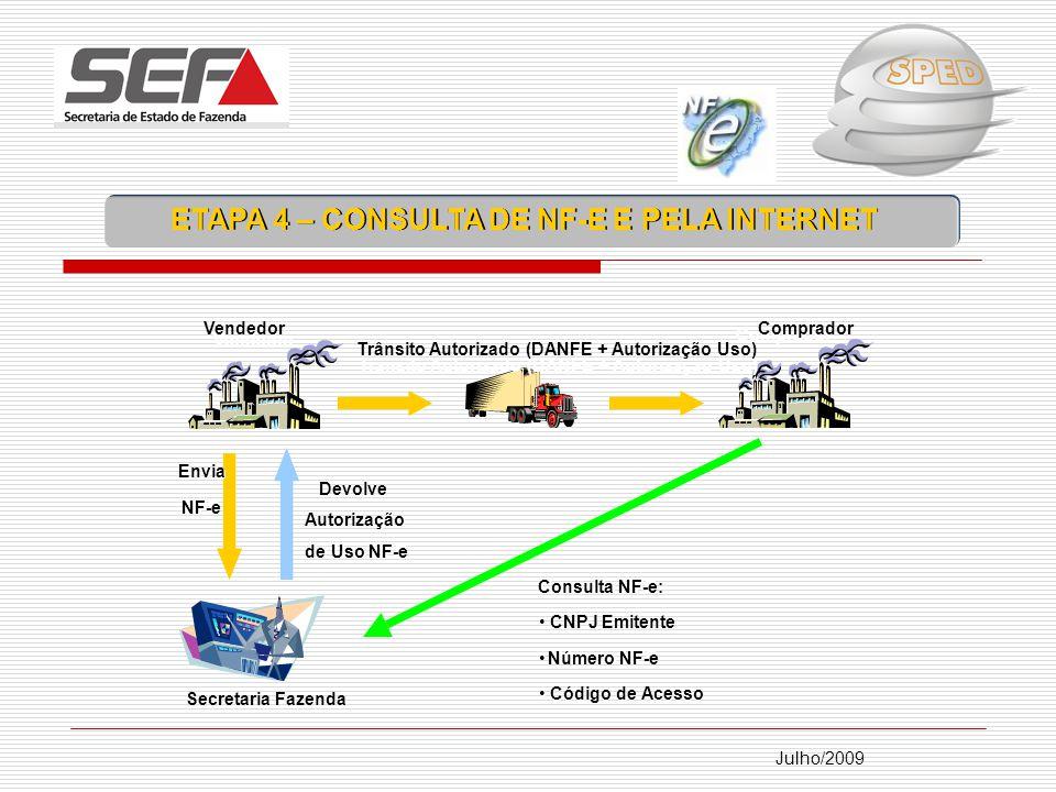 ETAPA 4 – CONSULTA DE NF-E E PELA INTERNET