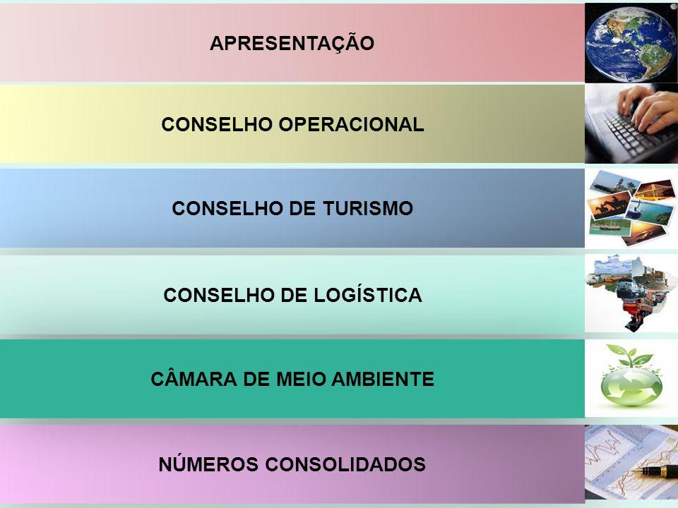 CÂMARA DE MEIO AMBIENTE