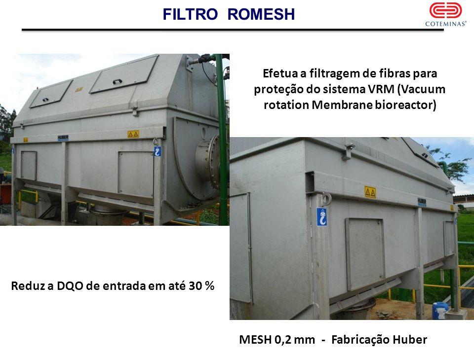 Reduz a DQO de entrada em até 30 % MESH 0,2 mm - Fabricação Huber