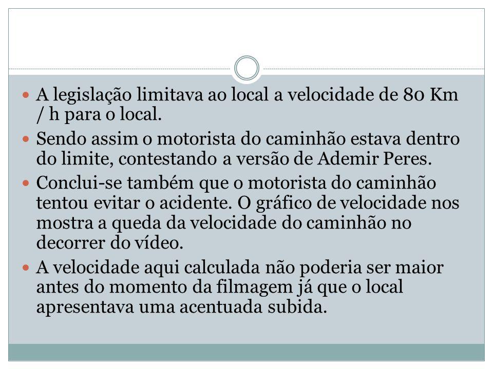 A legislação limitava ao local a velocidade de 80 Km / h para o local.