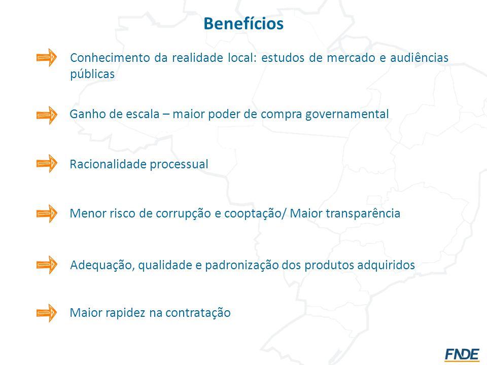 Benefícios Conhecimento da realidade local: estudos de mercado e audiências públicas. Ganho de escala – maior poder de compra governamental.