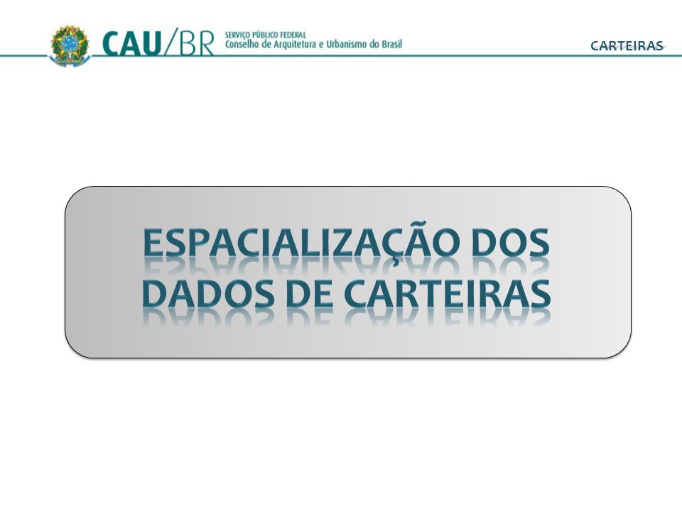 ESPACIALIZAÇÃO DOS DADOS DE CARTEIRAS